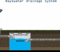 bayswater-dranaigesystem