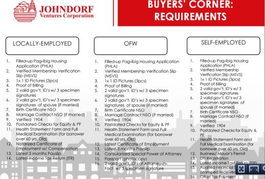 Navona-buyers-requirements