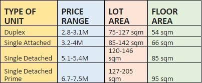serenis-price