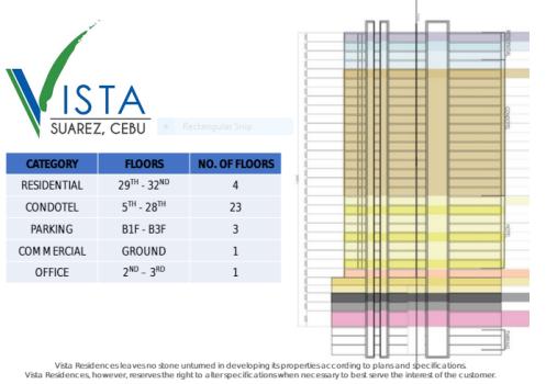 Vista-Suarez-category