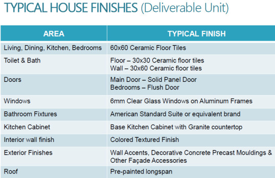 typical-house-finishes