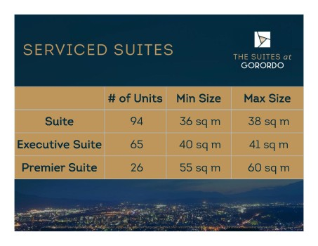 Microsoft PowerPoint - The Suites at Gorordo-page-020